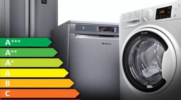 energia-eficiente-electrodomesticos